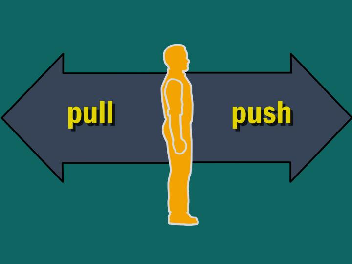 Beispiel für den Push-Pull-Dating